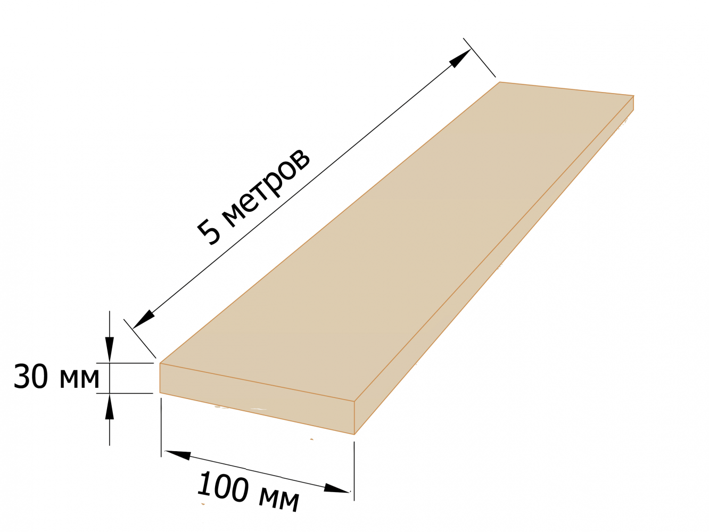 Дошка обрізна 30×100 - 5 метра