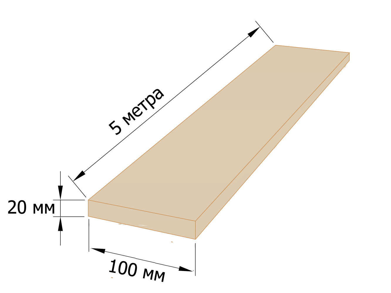 Доска обрезная 20×100 - 5 метров