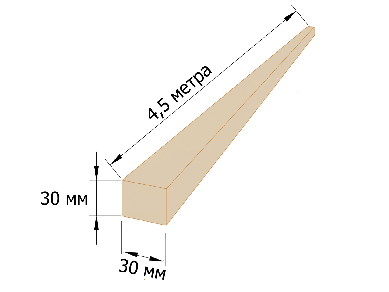 Рейка обрізна 30×30 - 4,5 метрів