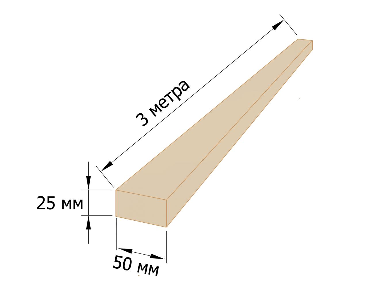 Рейка обрізна 25×50 - 3 метри