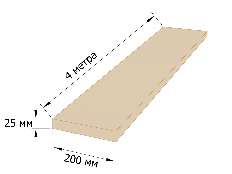 Доска обрезная 25×200 - 4 метра