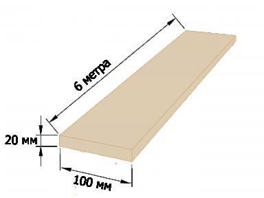 Доска обрезная 25×100 - 6 метров