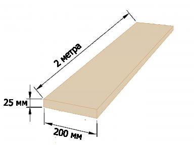 Доска обрезная 25×200 - 2 метра