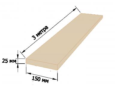 Дошка обрізна 25×150 - 3 метри