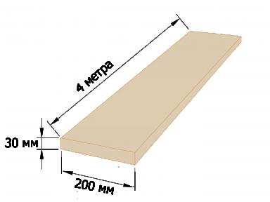 Дошка обрізна 30×200 - 4 метри