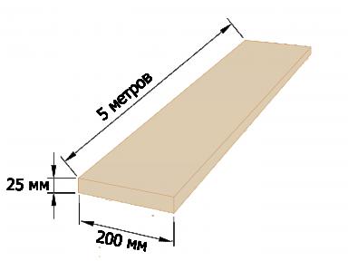 Дошка обрізна 25×200 - 5 метра