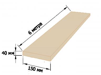 Дошка обрізна 40×150 - 6 метра