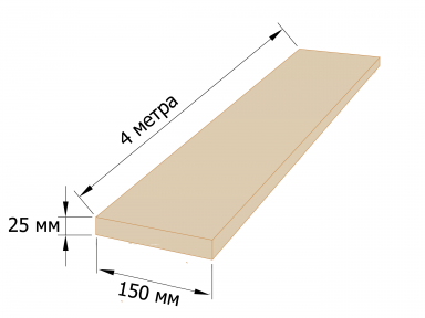 Дошка обрізна 25×150 - 4 метри