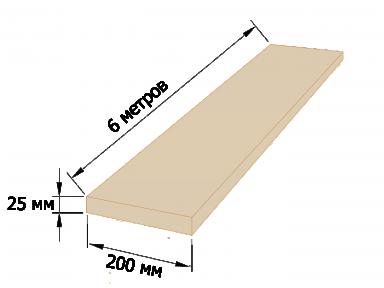 Дошка обрізна 25×200 - 6 метра